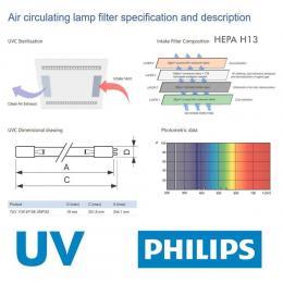 Panel LED 60x60 con sistema de filtrado de aire - Lámpara Philips UV-C Germicida - Imagen 2