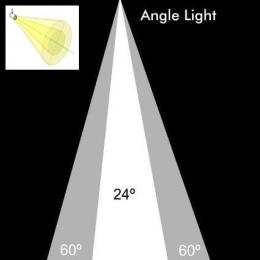 Foco LED 30W LEILA Blanco  para Carril TRIFASICO 24º - Imagen 2